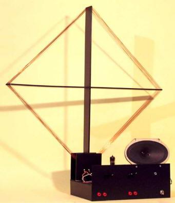 RX con antenna a quadro