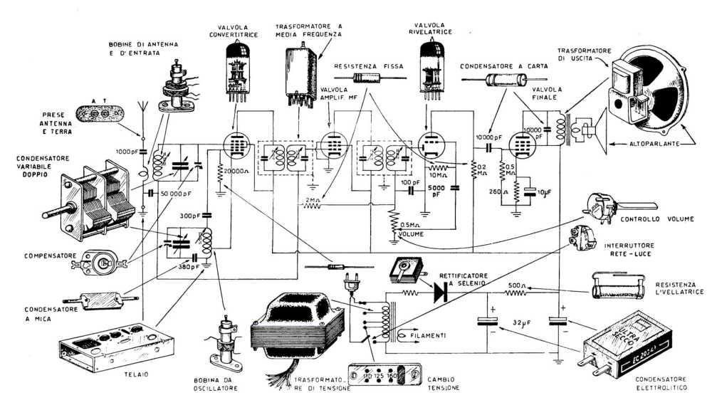 Leggere uno schema elettrico